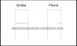 Diferencia entre grieta y fisura