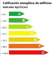 Certificado energético en Extremadura